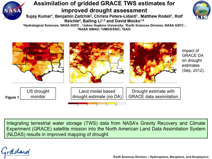 Assimilation of gridded GRACE TWS estimates for improved drought assessment