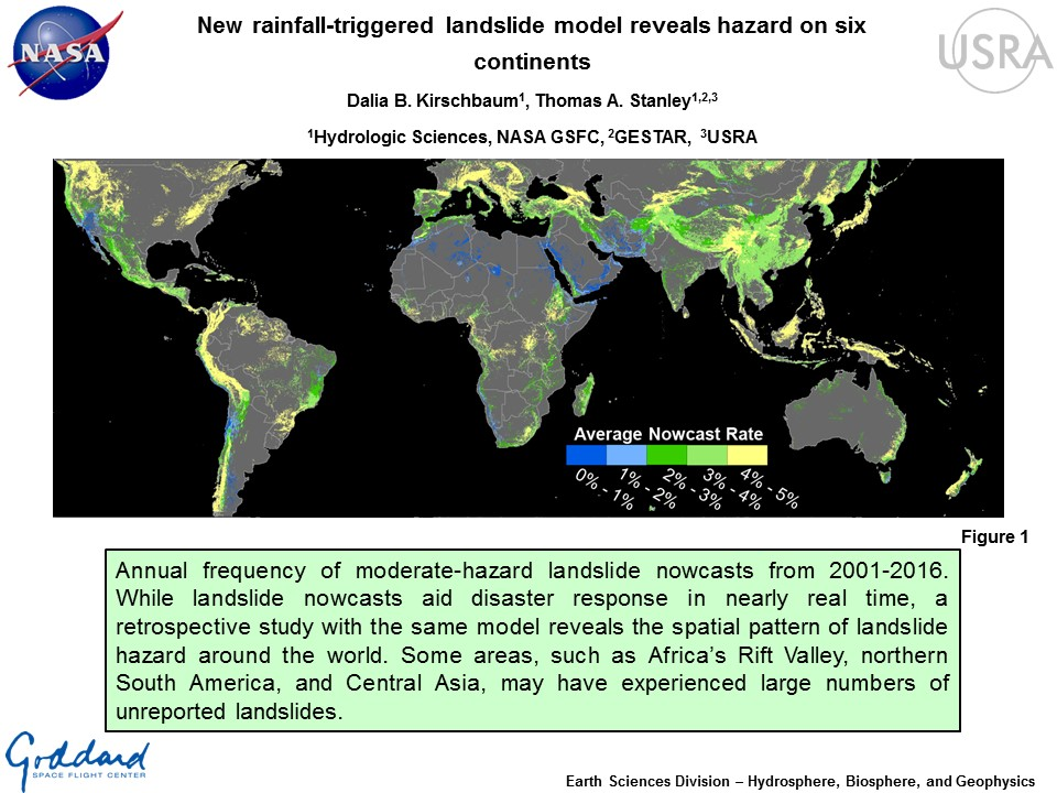 New rainfall-triggered landslide model reveals hazard on six continents