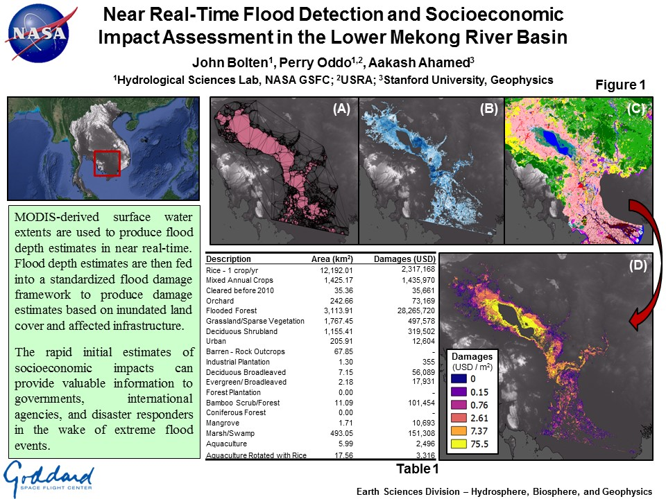 Near Real-Time Flood Detection and Socioeconomic  Impact Assessment in the Lower Mekong River Basin