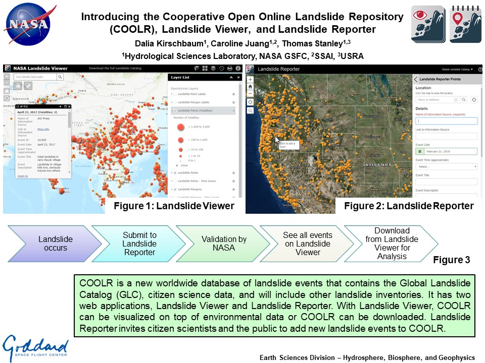 Introducing the Cooperative Open Online Landslide Repository (COOLR), Landslide Viewer, and Landslide Reporter
