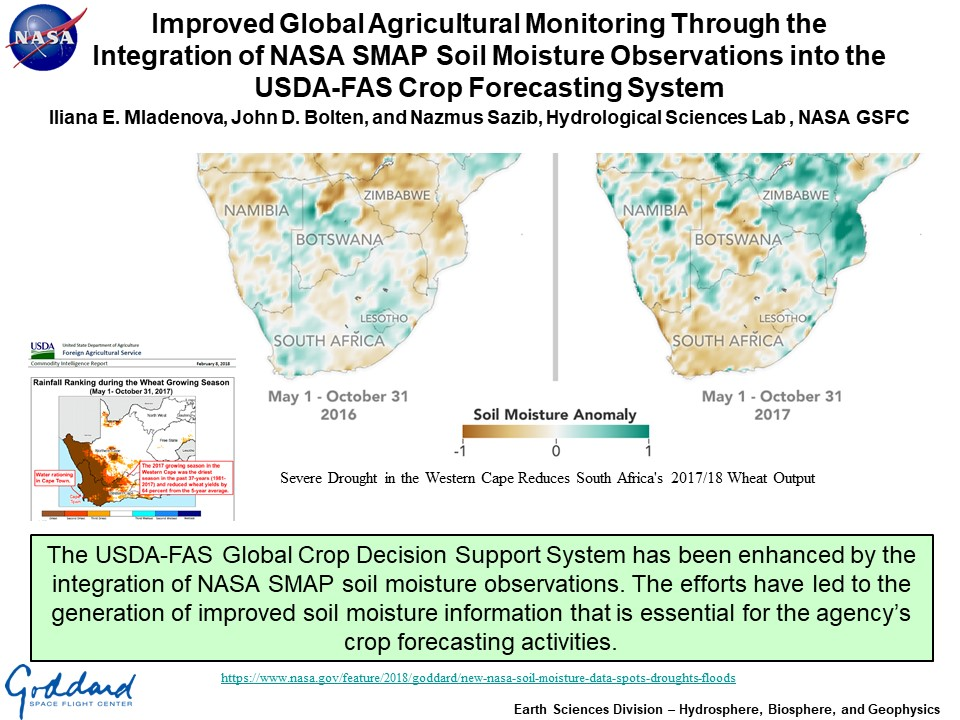 Improved Global Agricultural Monitoring Through the Integration of NASA SMAP Soil Moisture Observations into the USDA-FAS Crop Forecasting System
