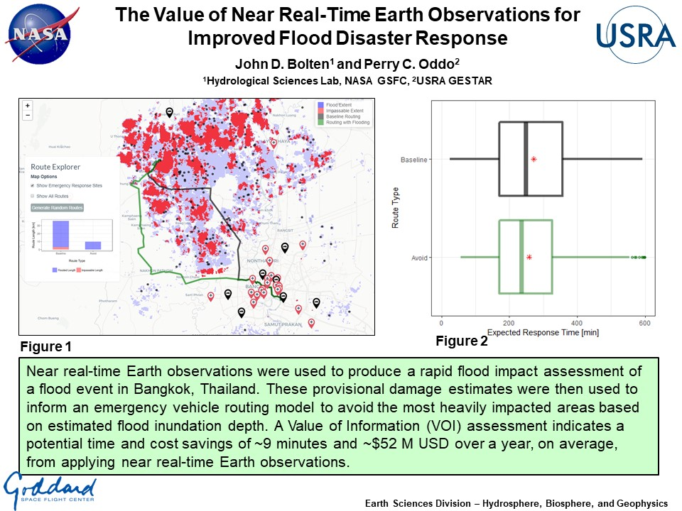 The Value of Near Real-Time Earth Observations for Improved Flood Disaster Response