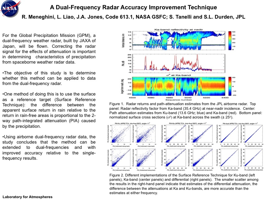 A Dual-Frequency Radar Accuracy Improvement Technique