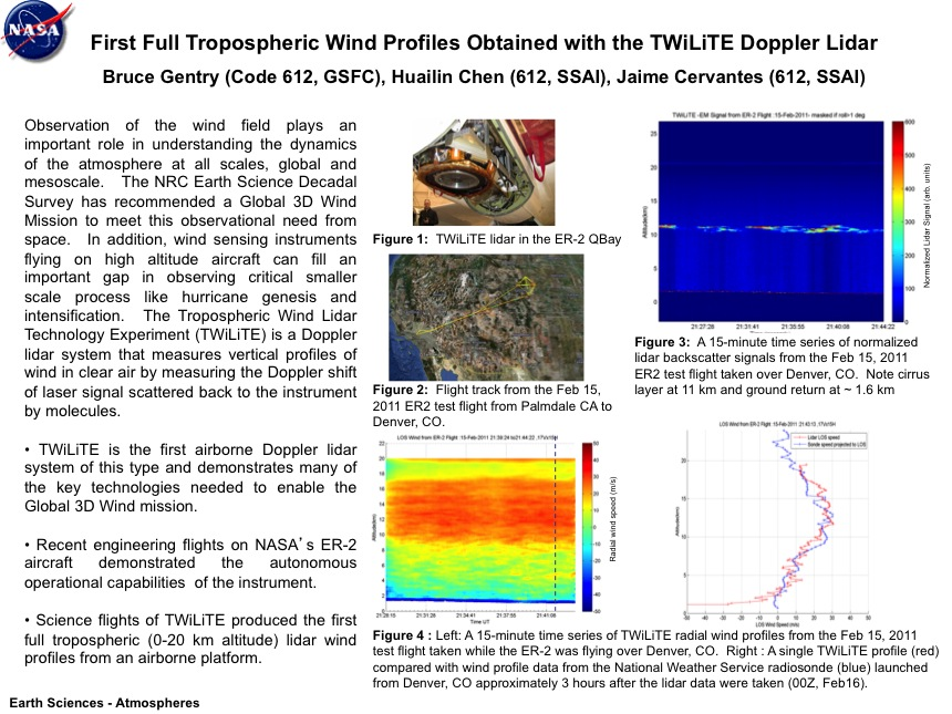 First Full Tropospheric Wind Profiles Obtained with the TWiLiTE Doppler Lidar