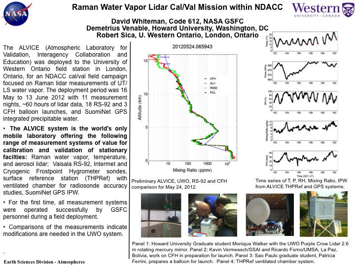 Raman Water Vapor Lidar Cal/Val Mission within NDACC