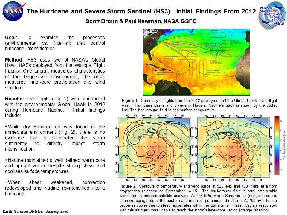The Hurricane and Severe Storm Sentinel (HS3)—Initial Findings From 2012