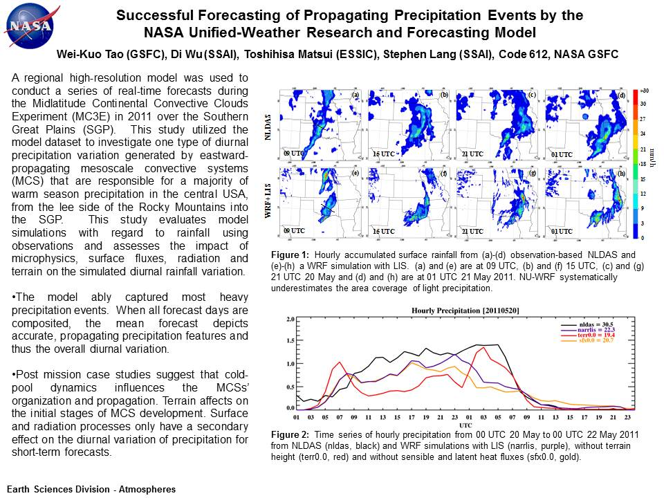 Successful Forecasting of Propagating Precipitation Events by the  NASA Unified-Weather Research and Forecasting Model