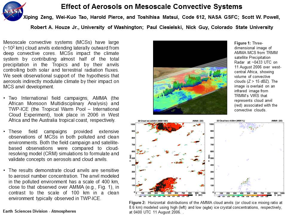 Effect of Aerosols on Mesoscale Convective Systems