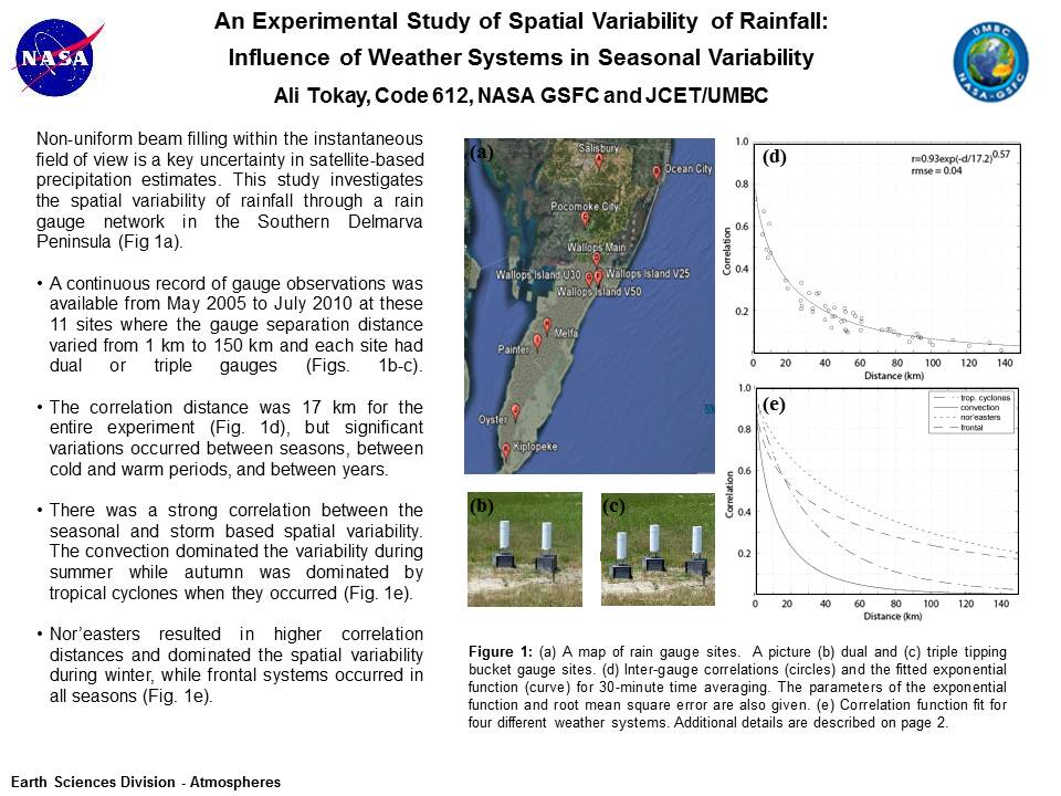 An Experimental Study of Spatial Variability of Rainfall: Influence of Weather Systems in Seasonal Variability