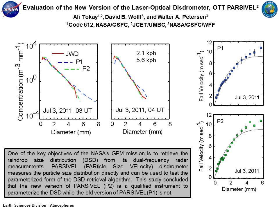 Evaluation of the New Version of the Laser-Optical Disdrometer, OTT PARSIVEL 2