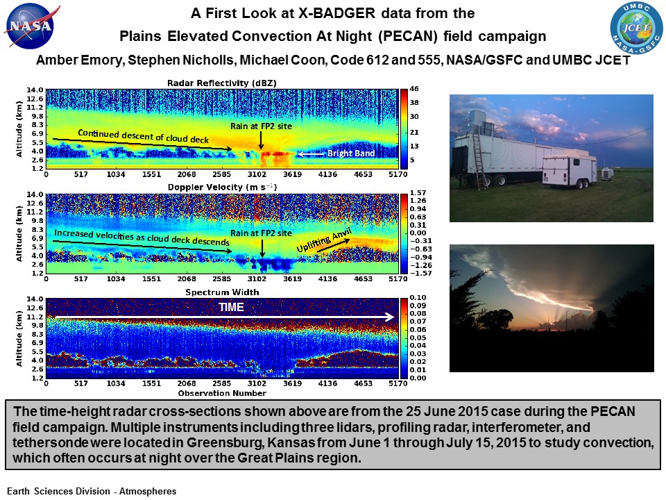 A First Look at X-BADGER data from the  Plains Elevated Convection At Night (PECAN) field campaign