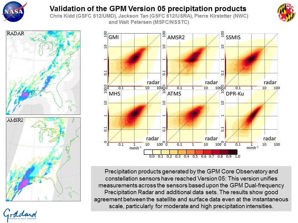 Validation of the GPM Version 05 precipitation products