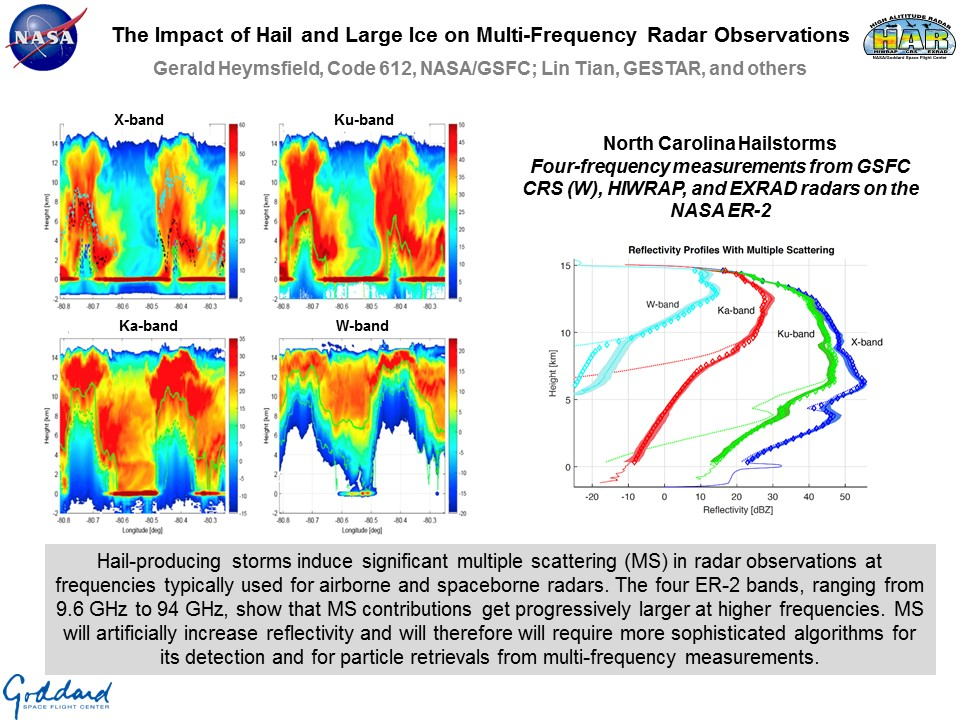 The Impact of Hail and Large Ice on Multi-Frequency Radar Observations