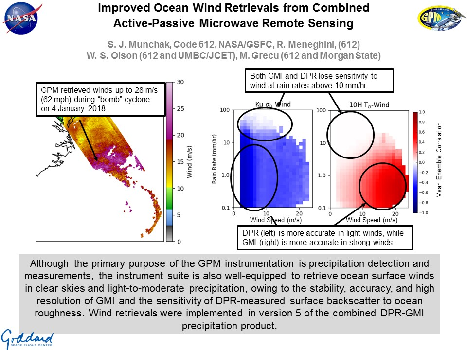 Improved Ocean Wind Retrievals from Combined Active-Passive Microwave Remote Sensing