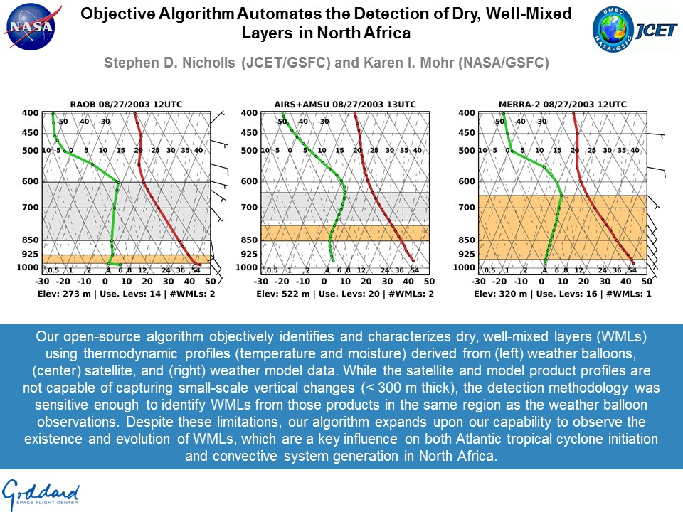 Objective Algorithm Automates the Detection of Dry, Well-Mixed Layers in North Africa