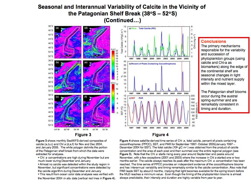 Seasonal and Interannual Variability of Calcite in the Vicinity of the Patagonian Shelf Break (38oS - 52oS) (continued)