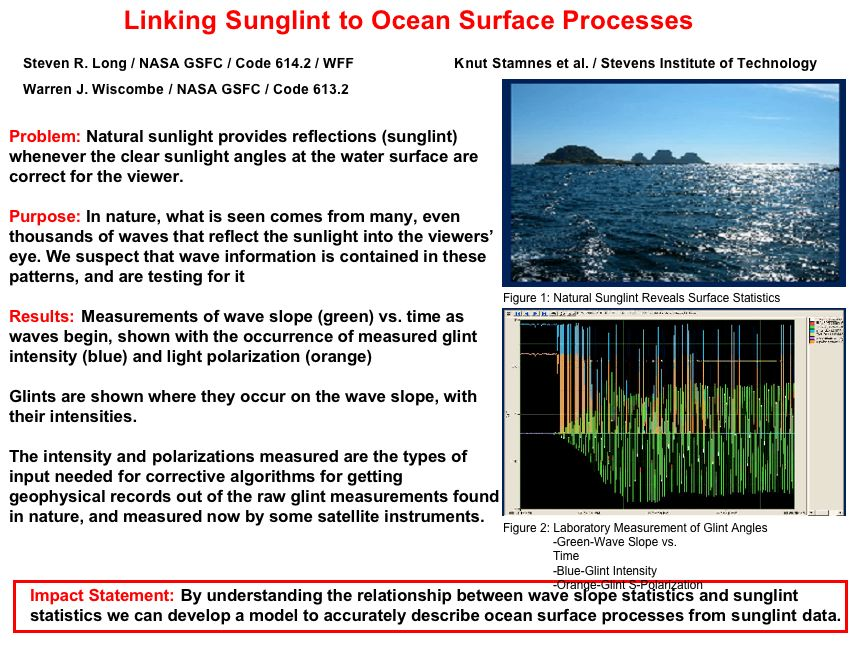 Linking Sunglint to Ocean Surface Processes