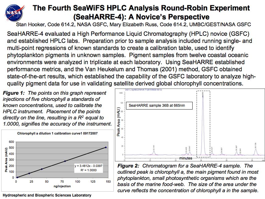The Fourth SeaWiFS HPLC Analysis Round-Robin Experiment (SeaHARRE-4): A Novice's Perspective