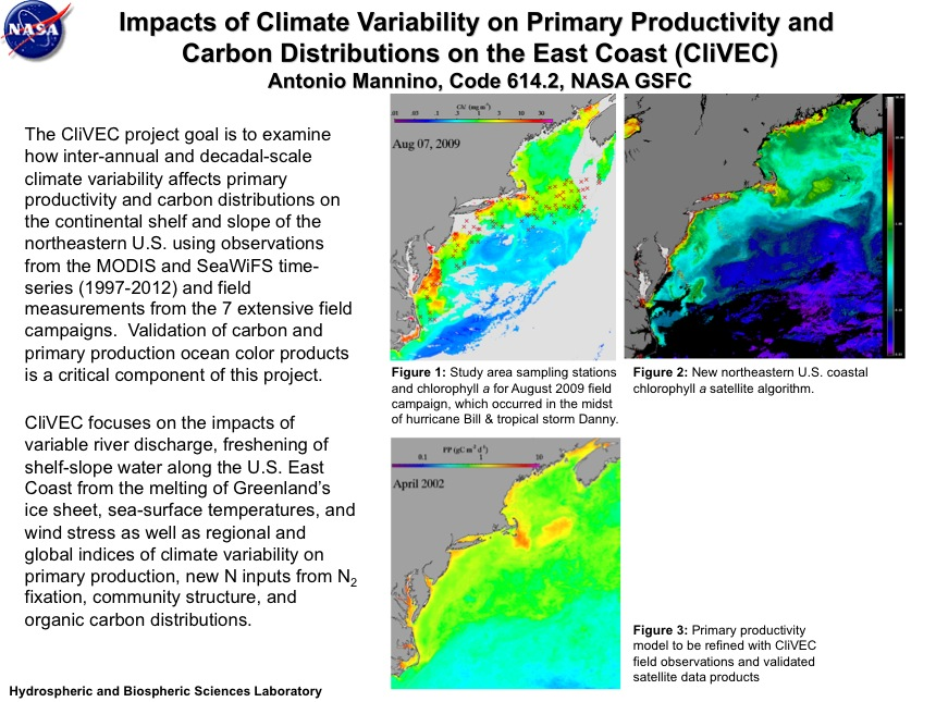 Impacts of Climate Variability on Primary Productivity and  Carbon Distributions on the East Coast (CliVEC)
