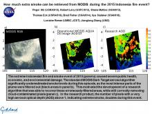 How much extra smoke can be retrieved from MODIS during the 2015 Indonesia fire event?