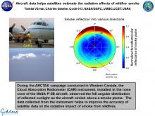 Aircraft data helps satellites estimate the radiative effects of wildfire smoke