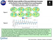GRACE observability of the gravitational changes of the Earth's free oscillation from earthquakes