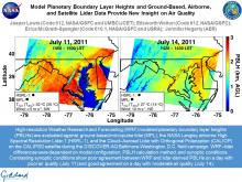 Model Planetary Boundary Layer Heights and Ground-Based, Airborne, and Satellite Lidar Data Provide New Insight on Air Quality