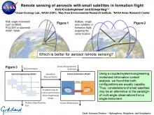 Remote sensing of aerosols with small satellites in formation flight