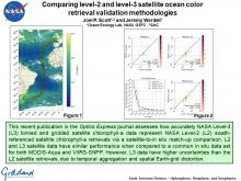 Comparing level-2 and level-3 satellite ocean color retrieval validation methodologies
